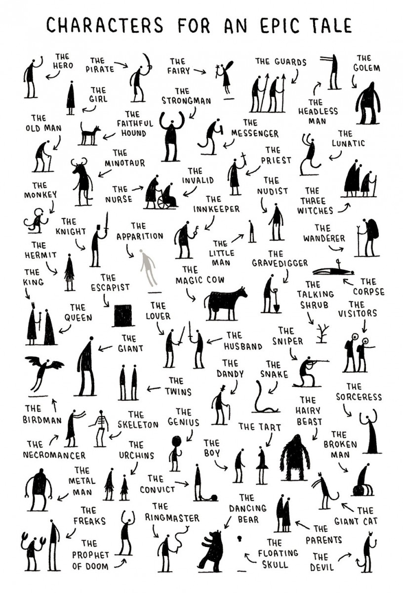 Illustration Characters for an epic tale de Tom Gauld